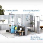 Riqualificazione degli ambienti lavorativi