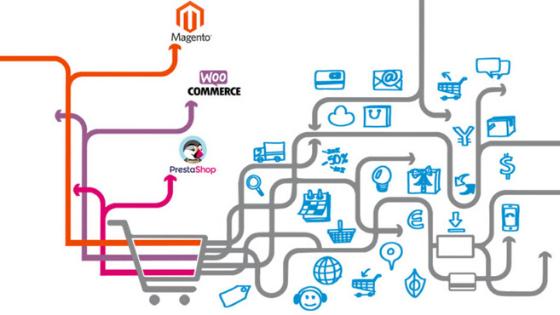 Guida alle migliori piattaforme per e-commerce